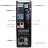 Calculator Dell Optiplex 9020, Desktop SFF, Intel Core i5 4590 3.3 Ghz; 4 GB DDR3; 1 TB SSD SATA; DVDRW; Windows 10 Home; 3 Ani Garantie, Refurbished - imaginea 3